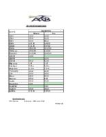 Standard – Senior CAC Games Athletics 2018